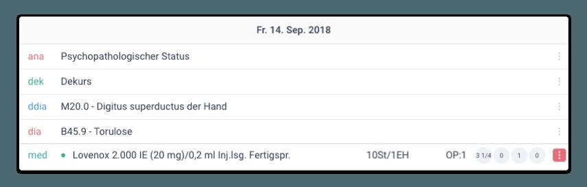 Update - Neue Karteistruktur